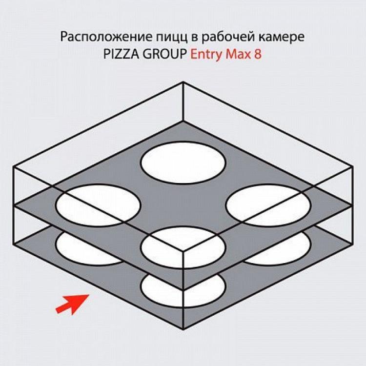 Піч для піци Pizza Group Entry Max 8 (380)